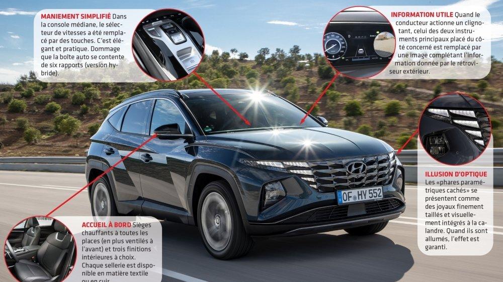 HYUNDAI TUCSON Le SUV coréen arbore un style futuriste et franchit un nouveau pas dans le domaine des aides à la conduite et de la connectivité.
