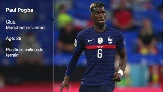 France: portrait de l'adversaire de la Suisse en 8e de finale
