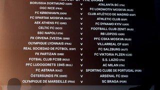Football: à l'affiche des 16e de finale de l'Europa League