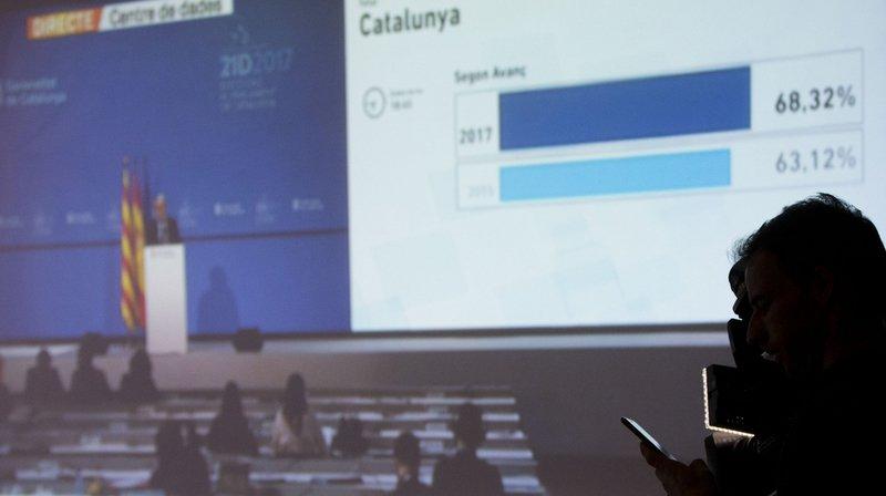 Elections en Catalogne: les séparatistes vers la majorité absolue