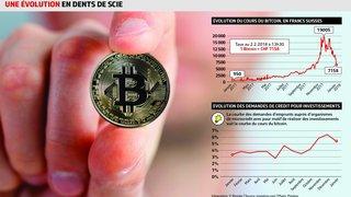 Bitcoin: plus dure sera la chute