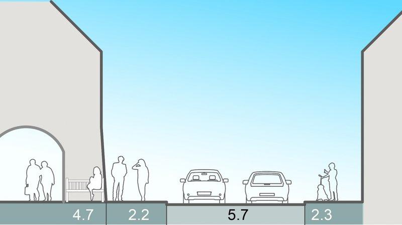 Le trottoir de 2,2 mètres ne devrait pas faire partie du projet final. Reste à voir, à trouver une autre stratégie pour rétrécir la Grand-Rue afin de ralentir les véhicules.