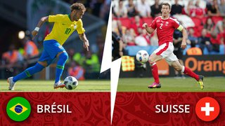 Coupe du monde 2018: la Suisse réalise une superbe performance et accroche le Brésil