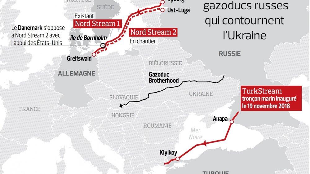 Moscou étend sa toile gazière vers le sud