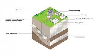 Dans le sillage de Vinzel, le canton mise à fond sur la géothermie
