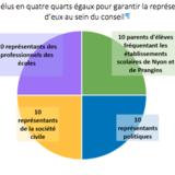 Assemblée générale - Quart parents